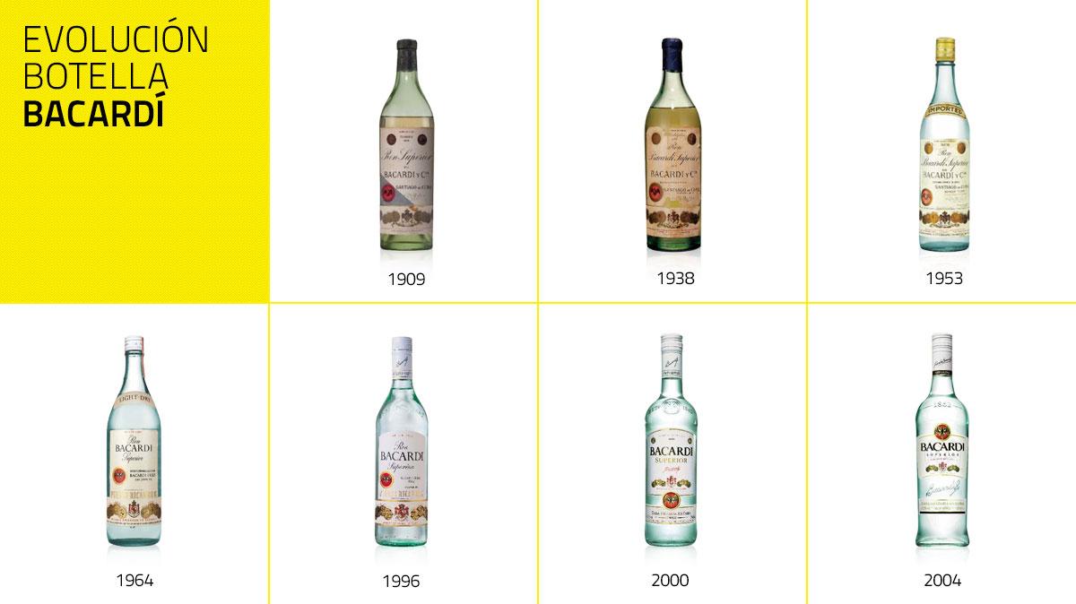 Evolución de la botella de Bacardí