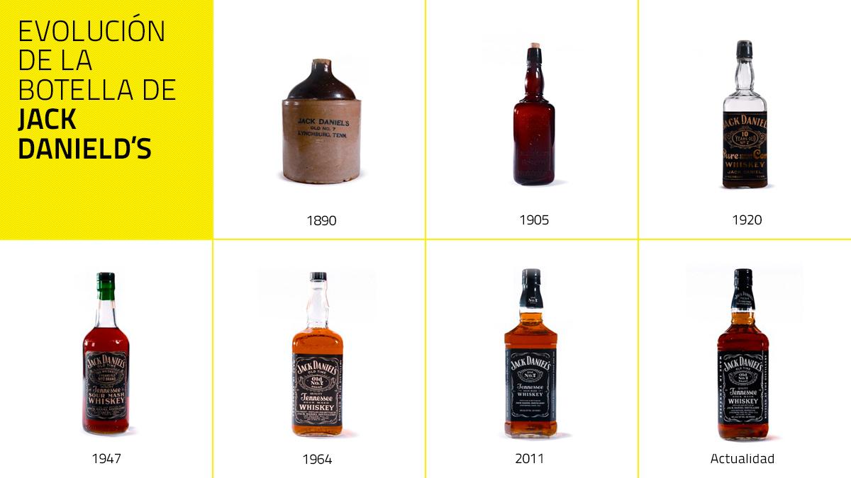 Evolución de las etiquetas y botellas de Jack Danields