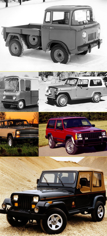 Algunos de los modelos icónicos de Jeep a lo largo de su historia. La CAB-FORWARD pick-up (1957), la FLEETVAN (1961), el mítico JEEPSTER COMMANDO (1967), el CHEROKEE CHIEF (1975), y el WRANGLER (1987)