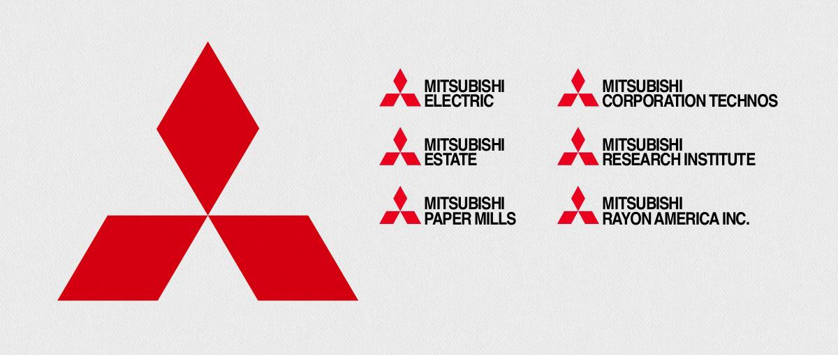 Arquitectura de marca monolítica de Mitsubishi