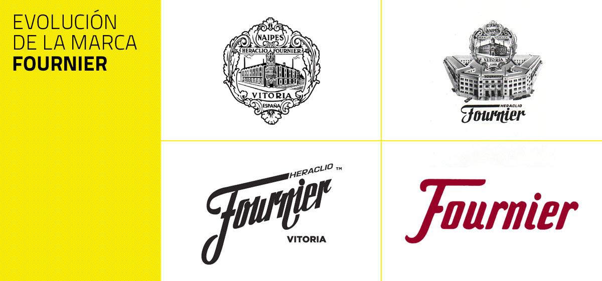 Evolución de la marca Fournier