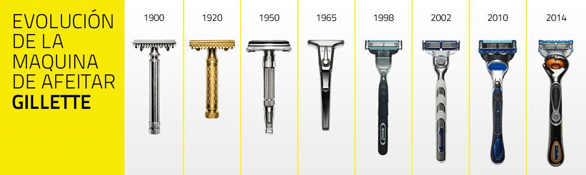 Evolución de la maquina de afeitar Gillette