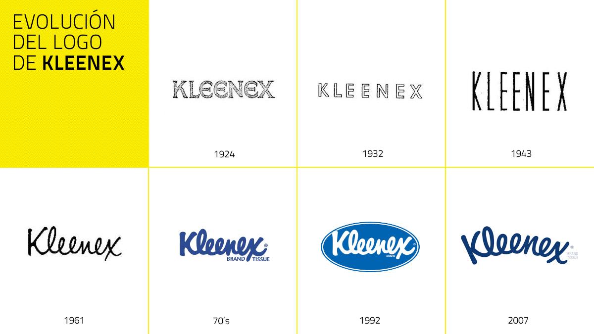 Evolución del logo de Kleenex, el origen del papel higiénico