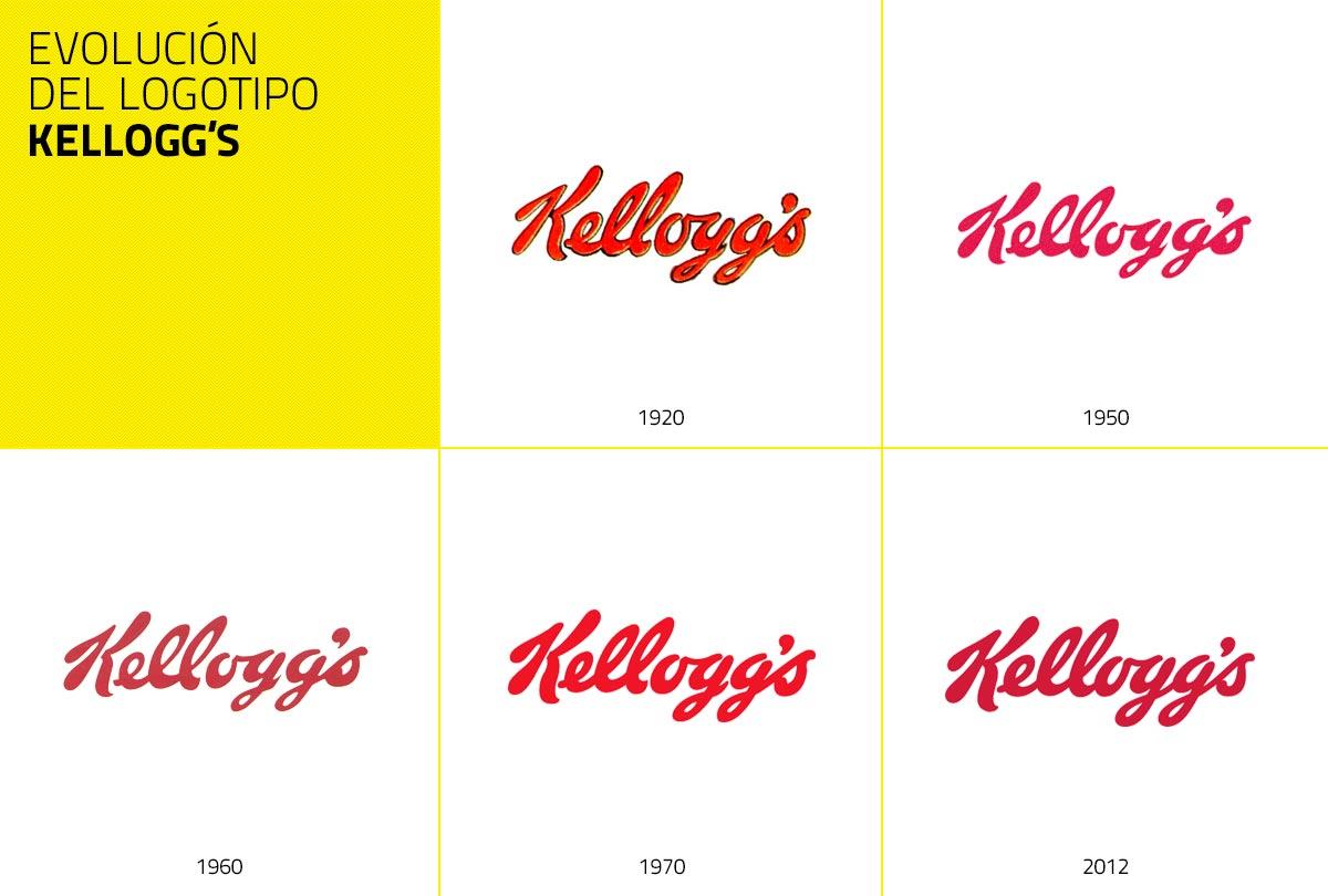 Evolución del logotipo de la marca Kellogg's