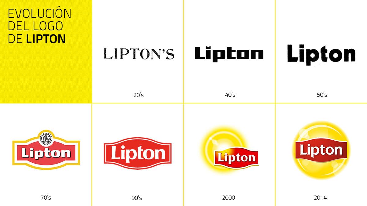 Evolución del logotipo de Lipton