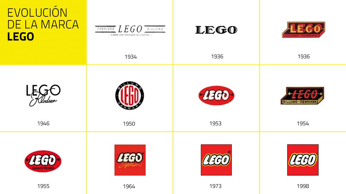 Evolución de la marca LEGO