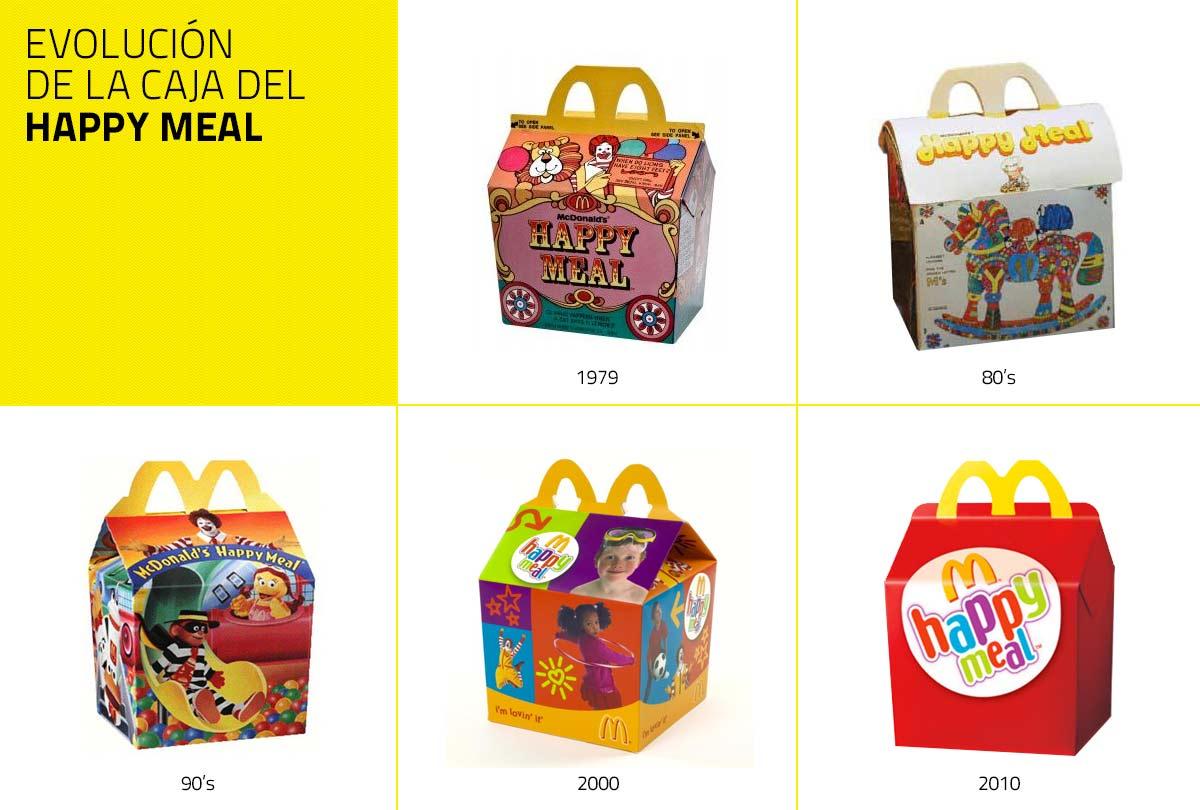 Evolución de la Cajita Feliz y Happy Meal de McDonald's
