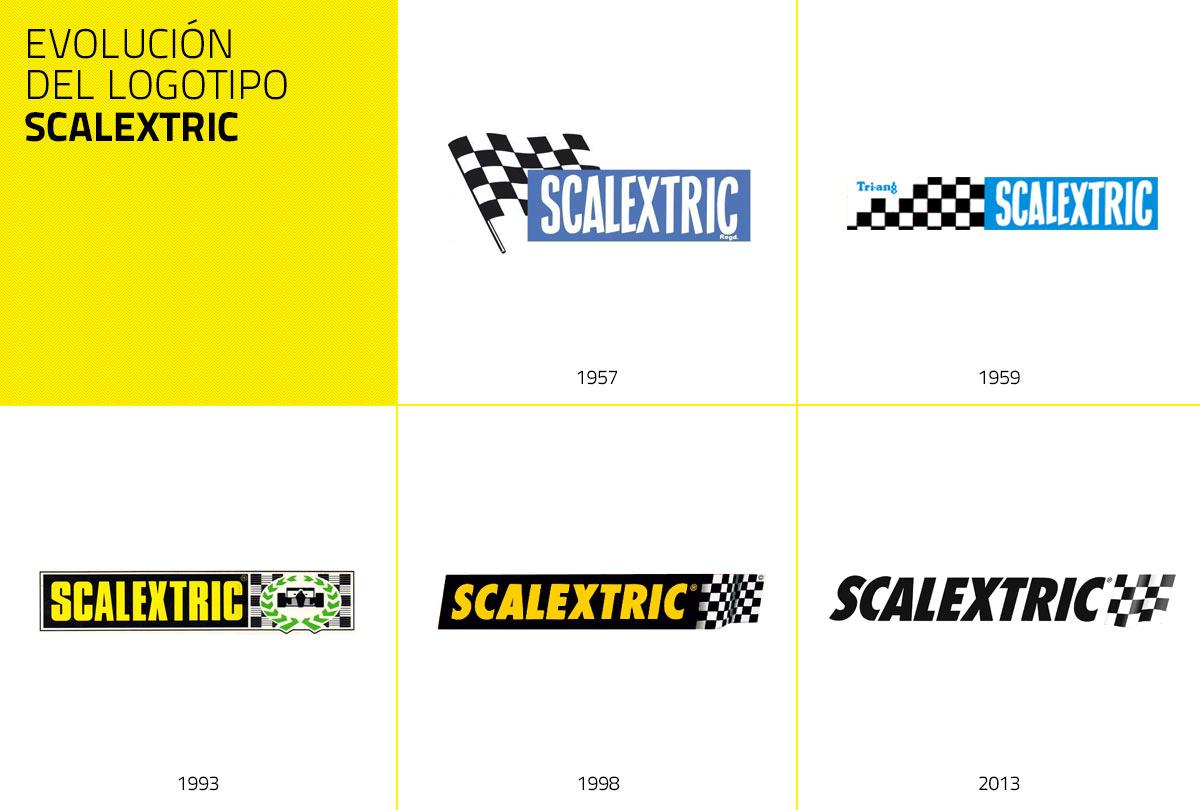 Evolución del logotipo Scalextric