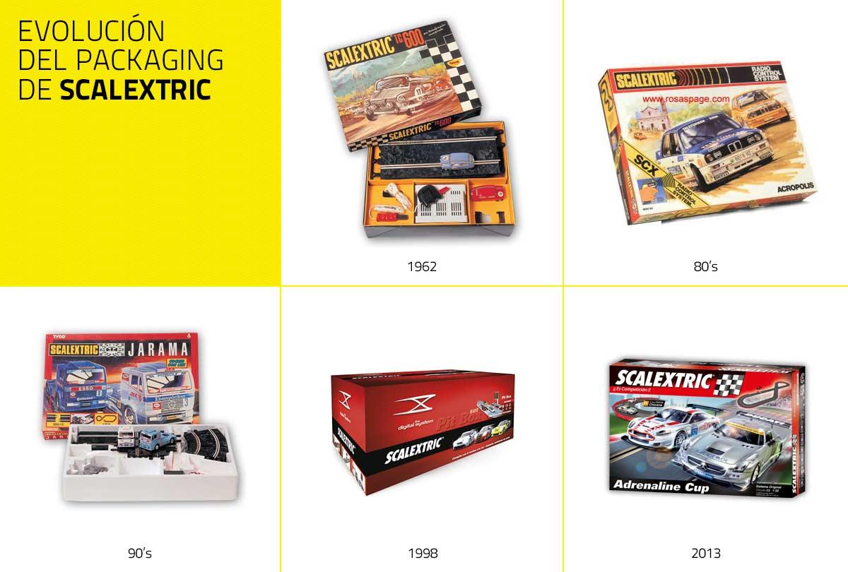 Evolución del packaging de Scalextric