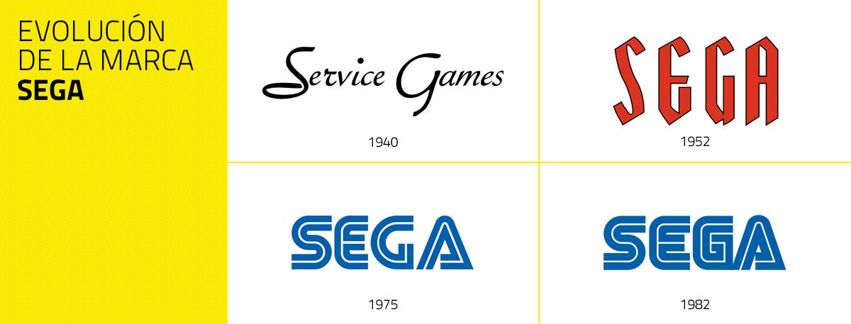 Evolución de los logotipos de SEGA