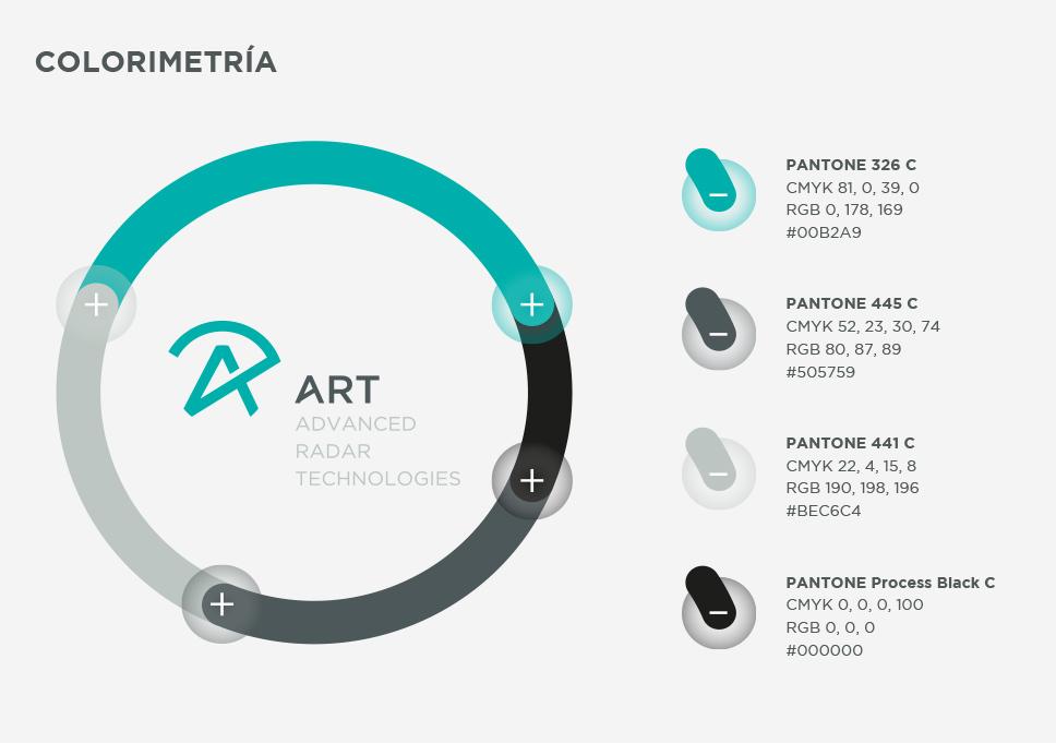 BrandStocker-agencia-madrid-Advanced-Technologies-color-colorimetria