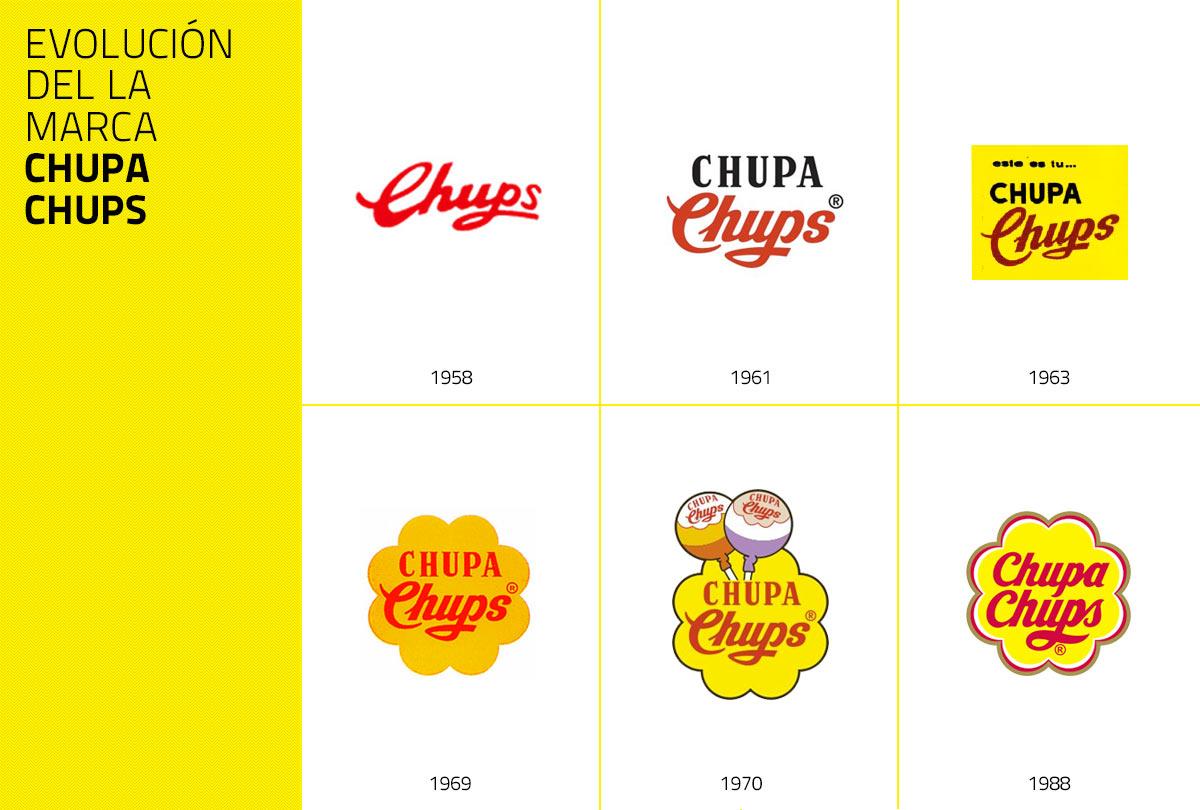 Evolución de la marca Chupa Chups