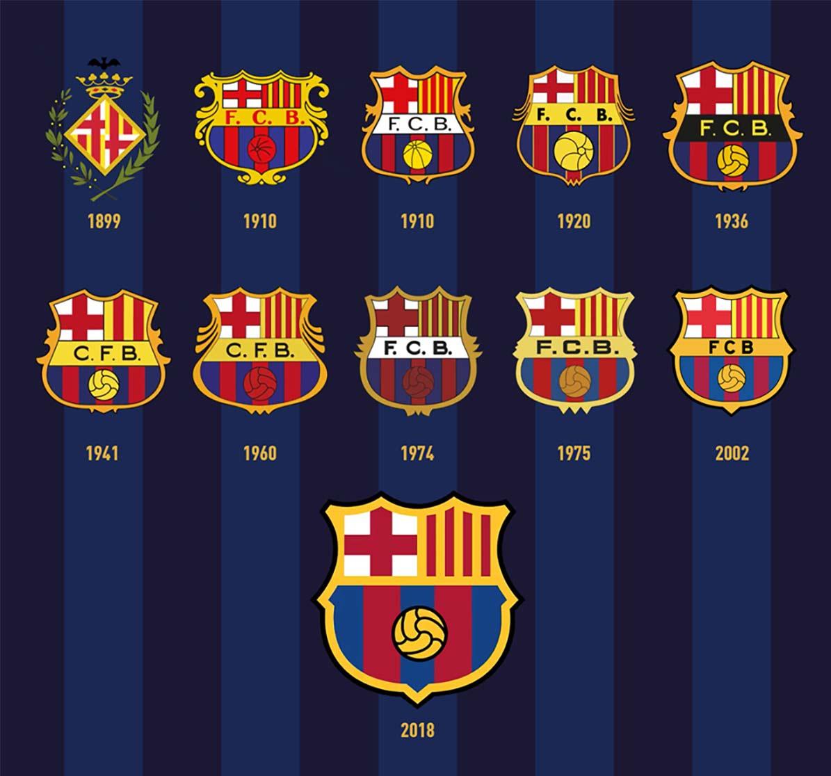 Polémica sobre el rebranding del FC Barcelona