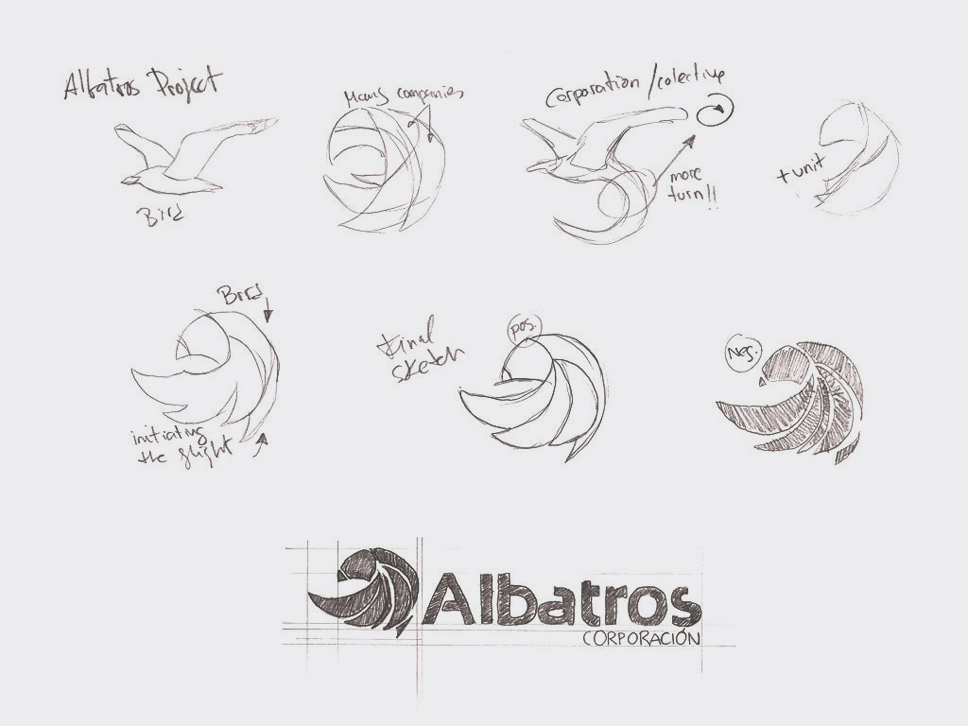 Bocetos de la marca Albatros