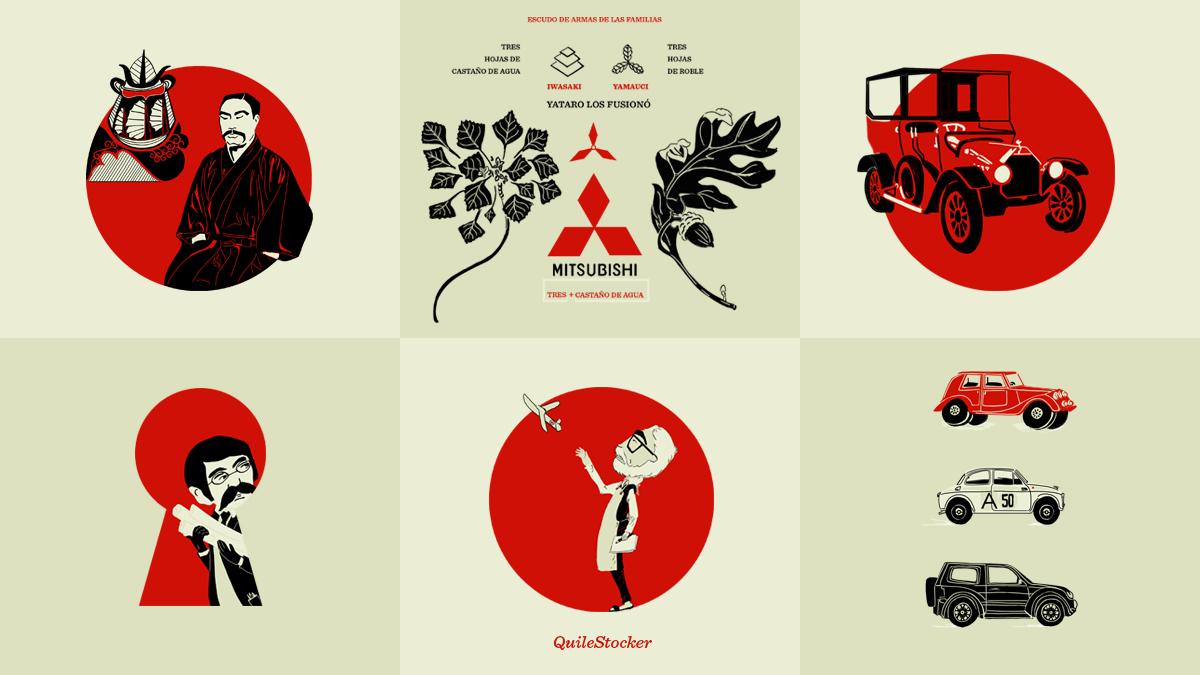 Infografía de la historia de Mitsubishi, por LaQuiles