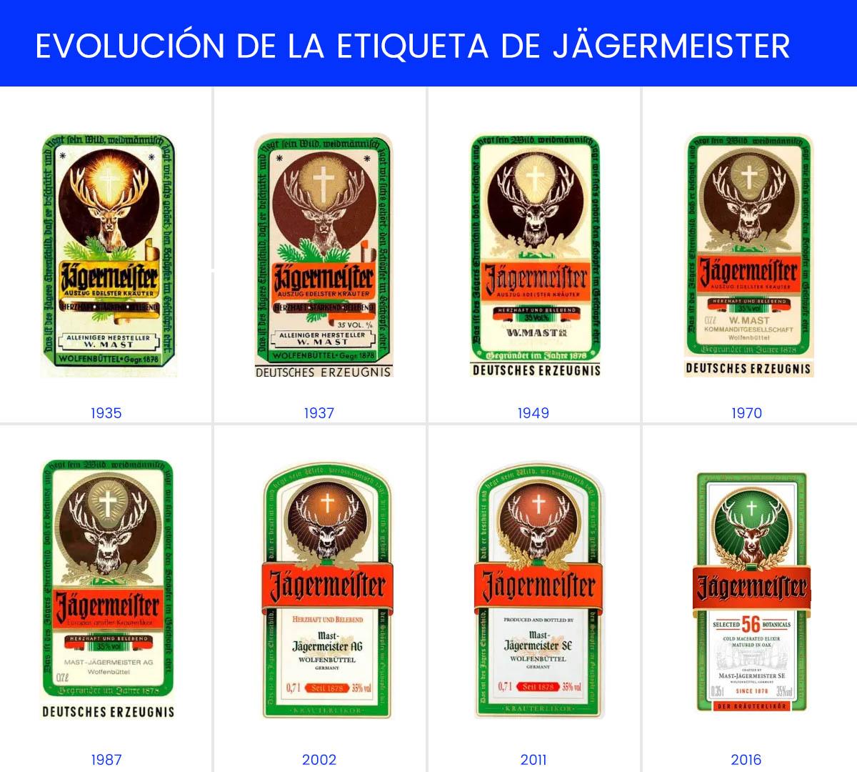 Evolución de la etiqueta de Jägermeister