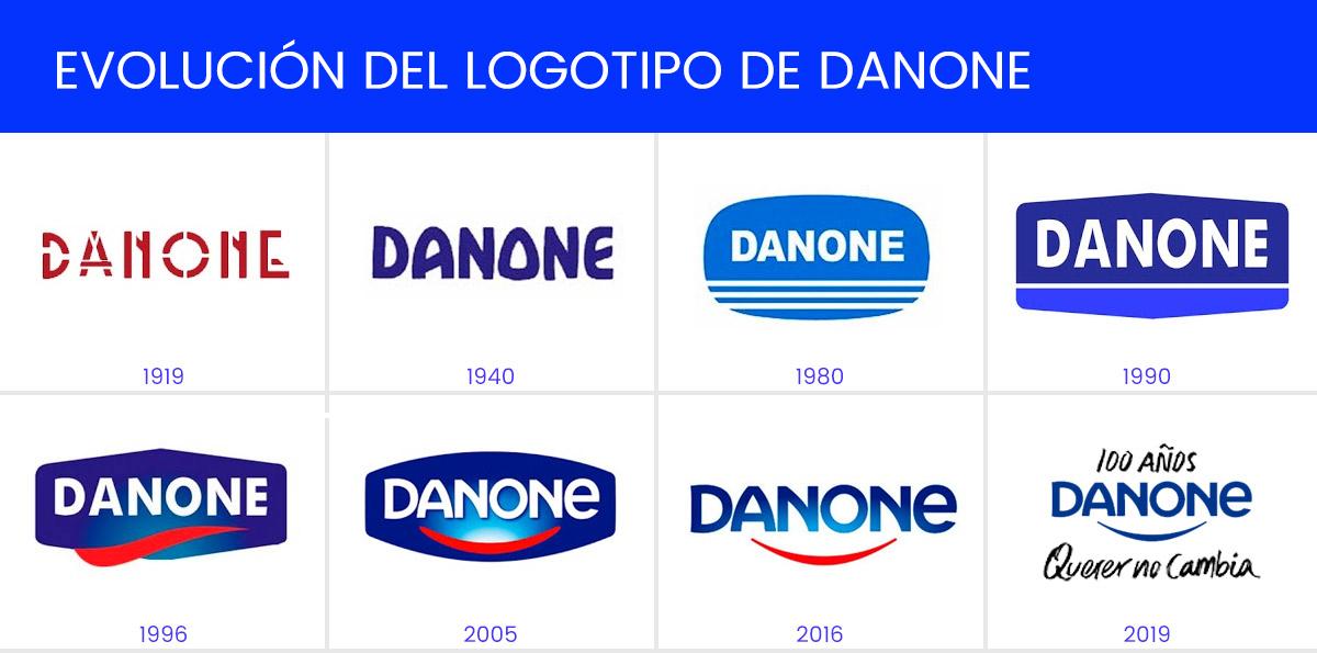 Evolución del logotipo de Danone