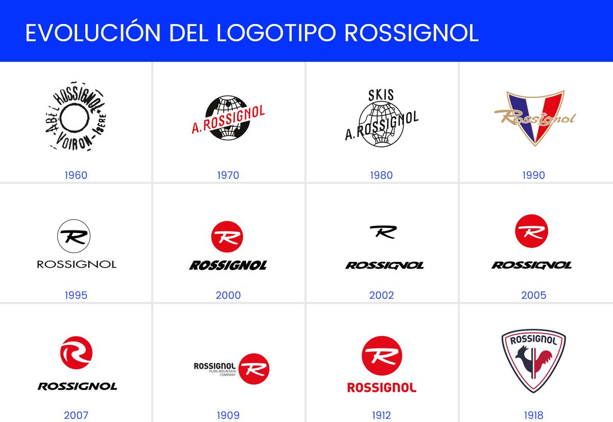 Evolución de la marca Rossignol