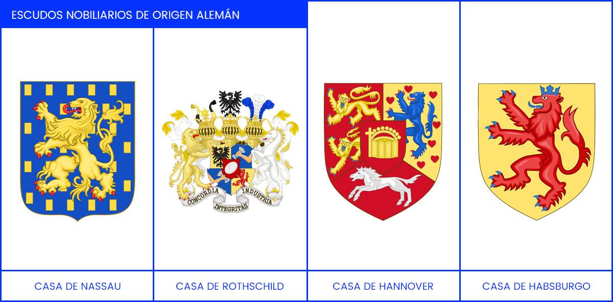 Curiosamente el poder económico de Europa siempre ha estado en poder de estas cuatro dinastías alemanas.